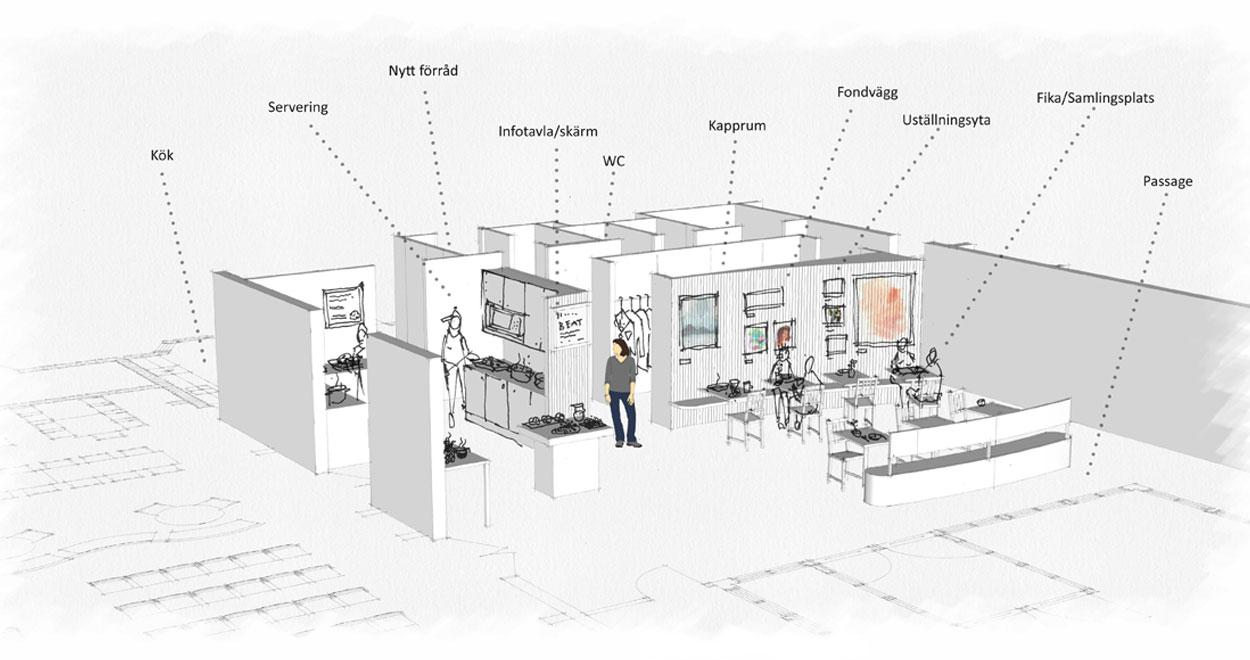 a-sidan arkitekt arkitektkontor kulturmiljö Svenska kyrkan Uppsala