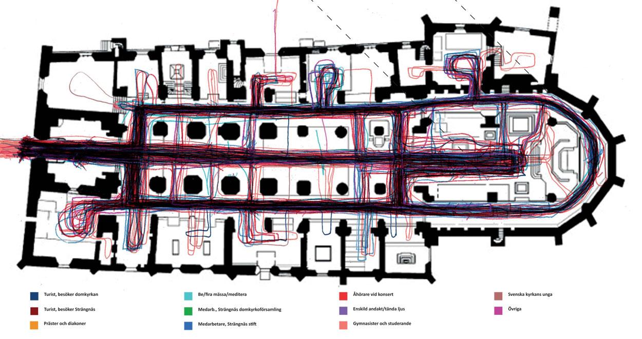 a-sidan arkitekt arkitektkontor Strängnäs domkyrka upplevelsevärdeinventering och rörelsemönster Svenska kyrkan